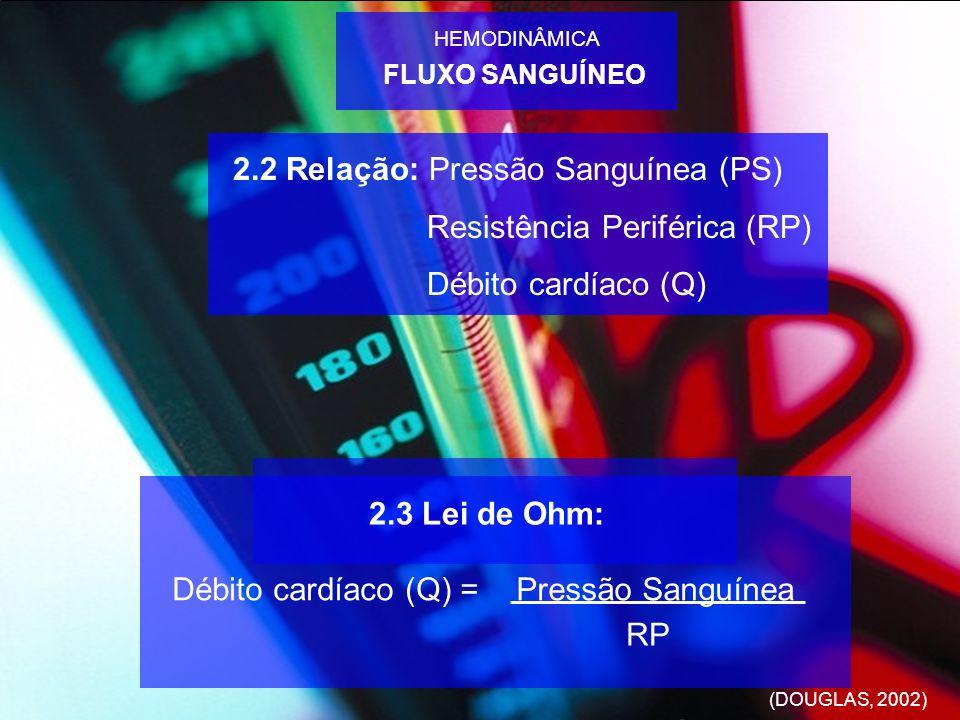 Pressão Sanguínea Resistência Periférica Débito cardíaco (Q) =