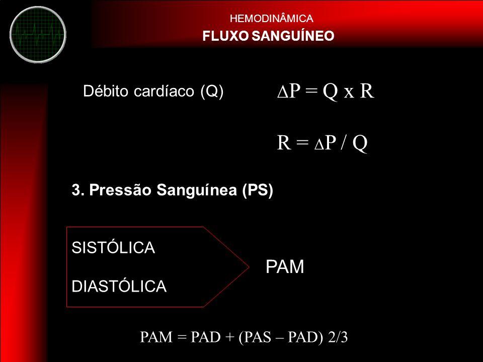PA 120/80 mmHg HAS 140/90 mmHg HEMODINÂMICA FLUXO SANGUÍNEO