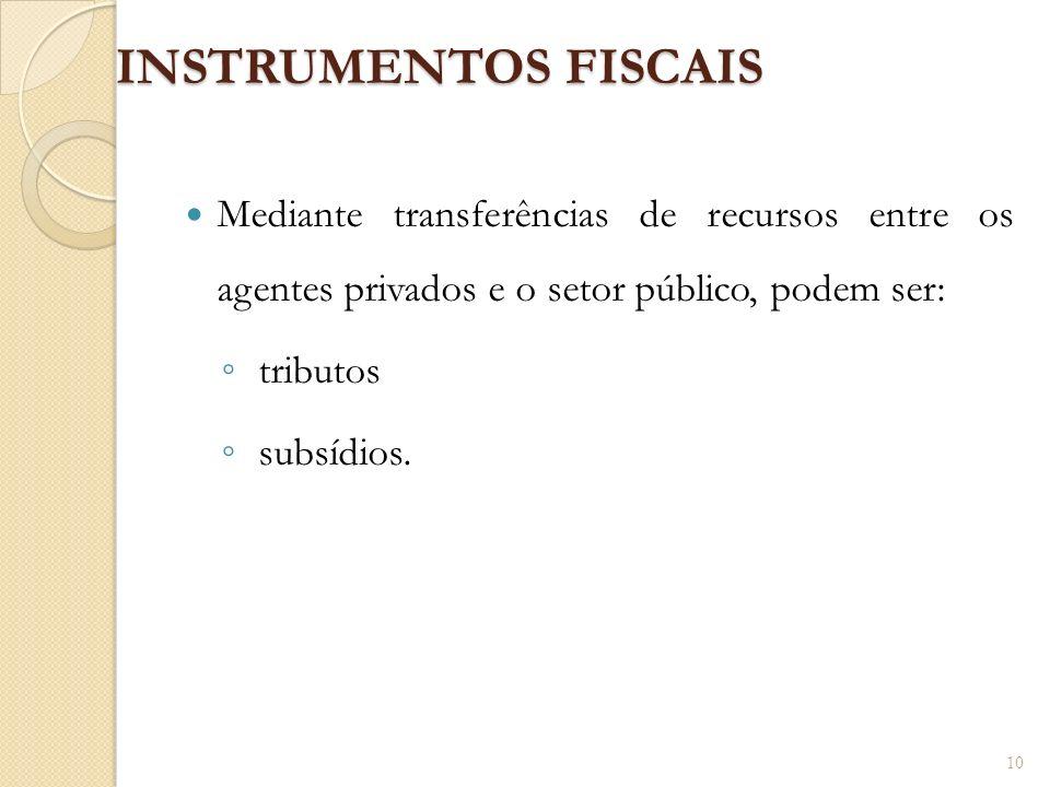 INSTRUMENTOS FISCAIS Mediante transferências de recursos entre os agentes privados e o setor público, podem ser: tributos subsídios. 10