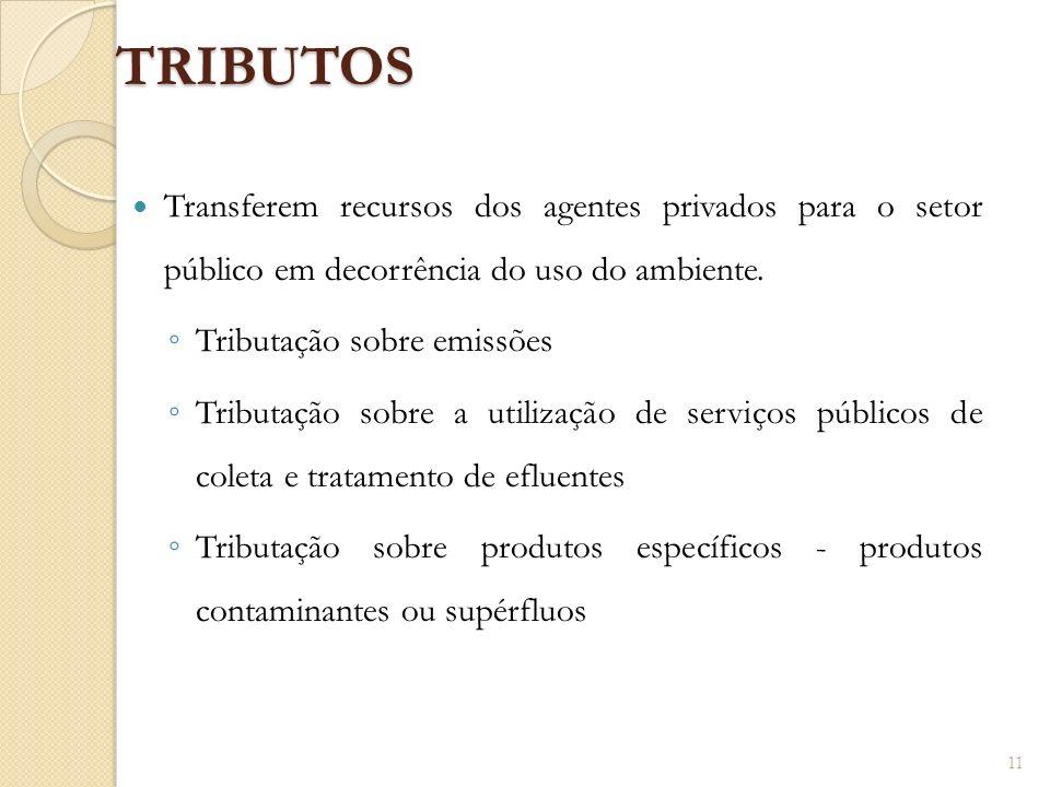 TRIBUTOS Transferem recursos dos agentes privados para o setor público em decorrência do uso do ambiente. Tributação sobre emissões Tributação sobre a