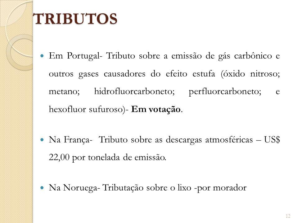 TRIBUTOS Em Portugal- Tributo sobre a emissão de gás carbônico e outros gases causadores do efeito estufa (óxido nitroso; metano; hidrofluorcarboneto;