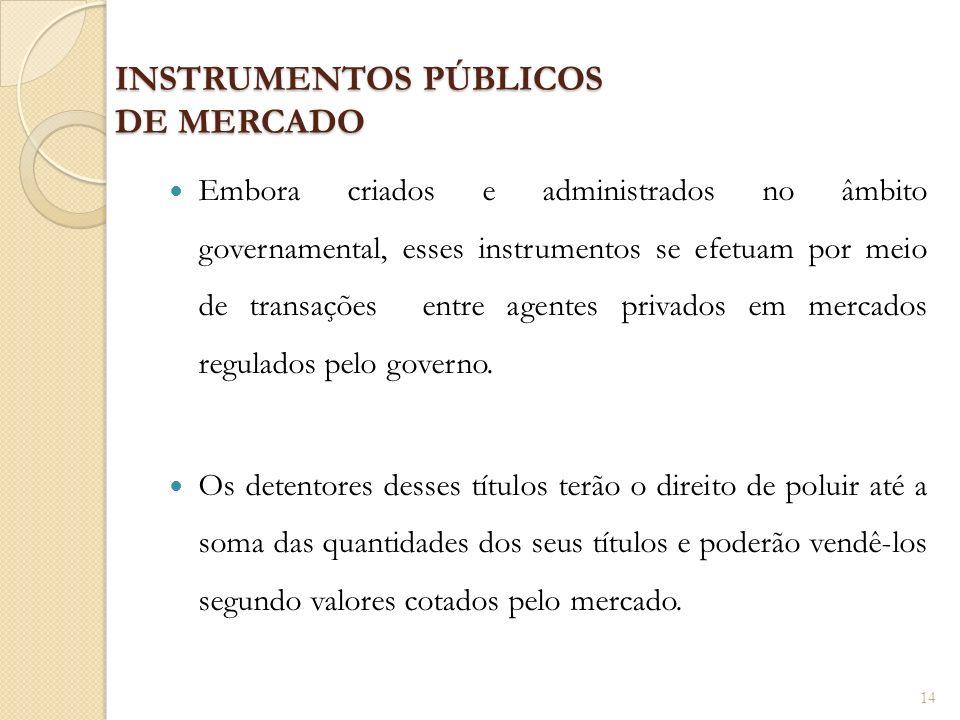 INSTRUMENTOS PÚBLICOS DE MERCADO Embora criados e administrados no âmbito governamental, esses instrumentos se efetuam por meio de transações entre ag