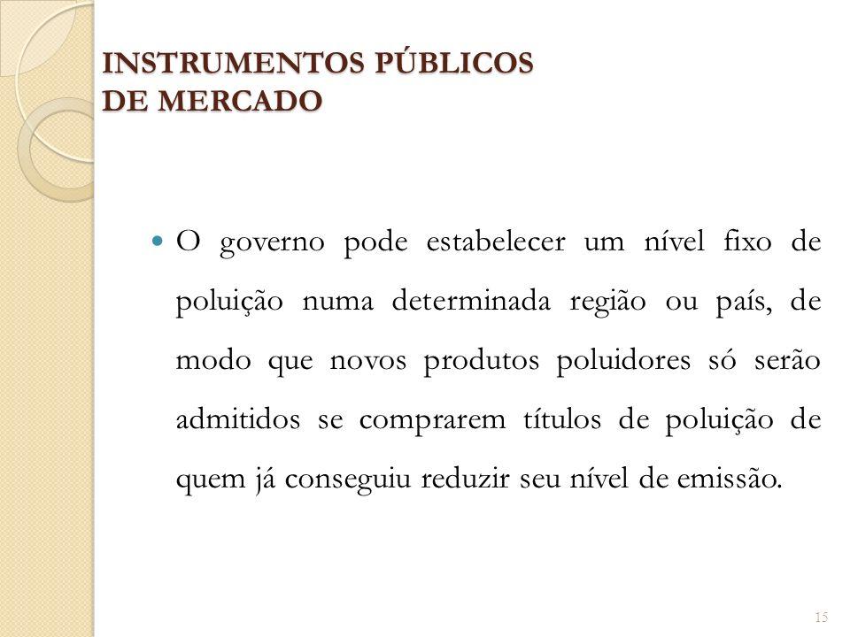 INSTRUMENTOS PÚBLICOS DE MERCADO O governo pode estabelecer um nível fixo de poluição numa determinada região ou país, de modo que novos produtos polu
