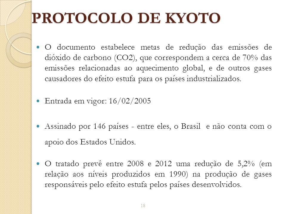PROTOCOLO DE KYOTO O documento estabelece metas de redução das emissões de dióxido de carbono (CO2), que correspondem a cerca de 70% das emissões rela