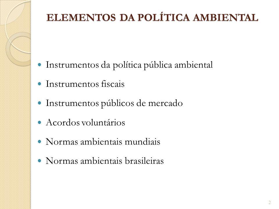 ELEMENTOS DA POLÍTICA AMBIENTAL Instrumentos da política pública ambiental Instrumentos fiscais Instrumentos públicos de mercado Acordos voluntários N