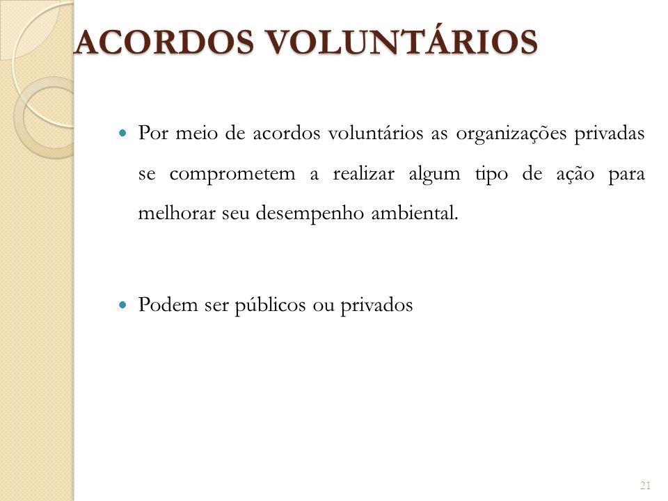 ACORDOS VOLUNTÁRIOS Por meio de acordos voluntários as organizações privadas se comprometem a realizar algum tipo de ação para melhorar seu desempenho