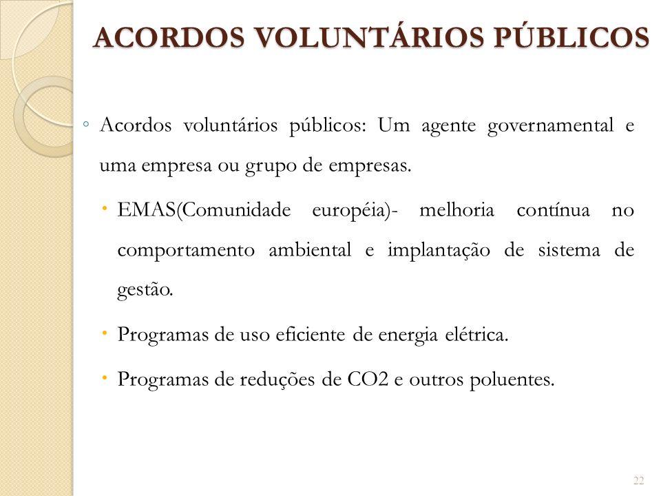 ACORDOS VOLUNTÁRIOS PÚBLICOS Acordos voluntários públicos: Um agente governamental e uma empresa ou grupo de empresas. EMAS(Comunidade européia)- melh