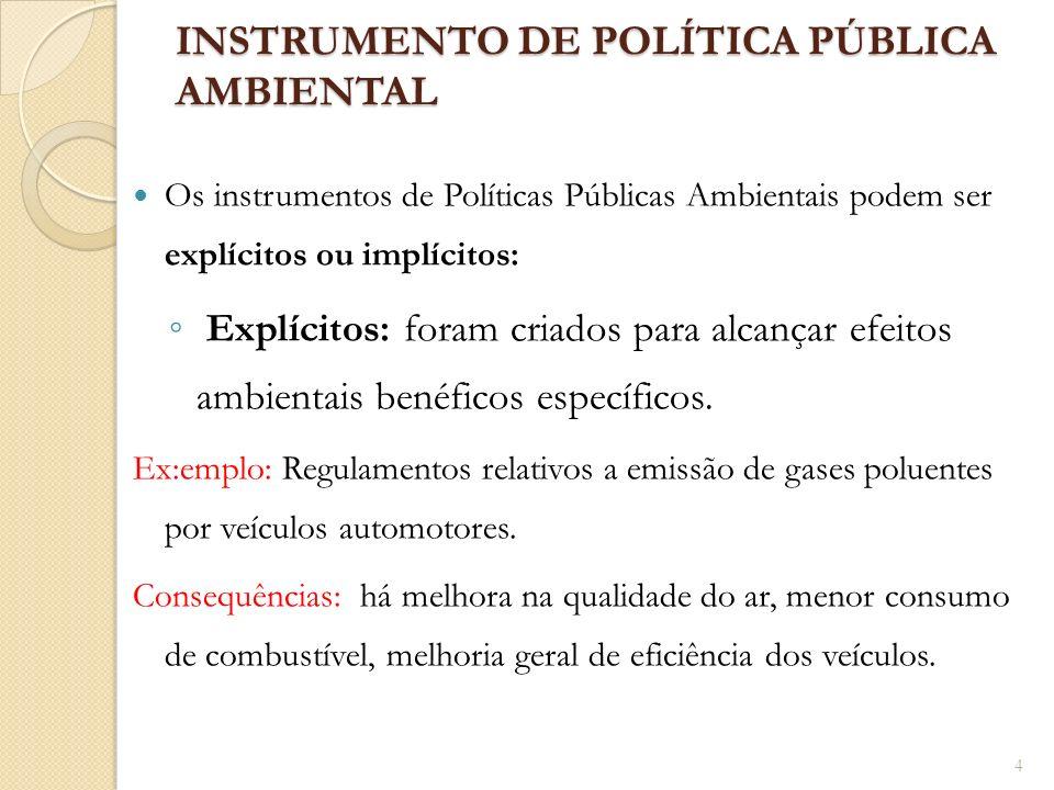 INSTRUMENTO DE POLÍTICA PÚBLICA AMBIENTAL Os instrumentos de Políticas Públicas Ambientais podem ser explícitos ou implícitos: Explícitos: foram criad