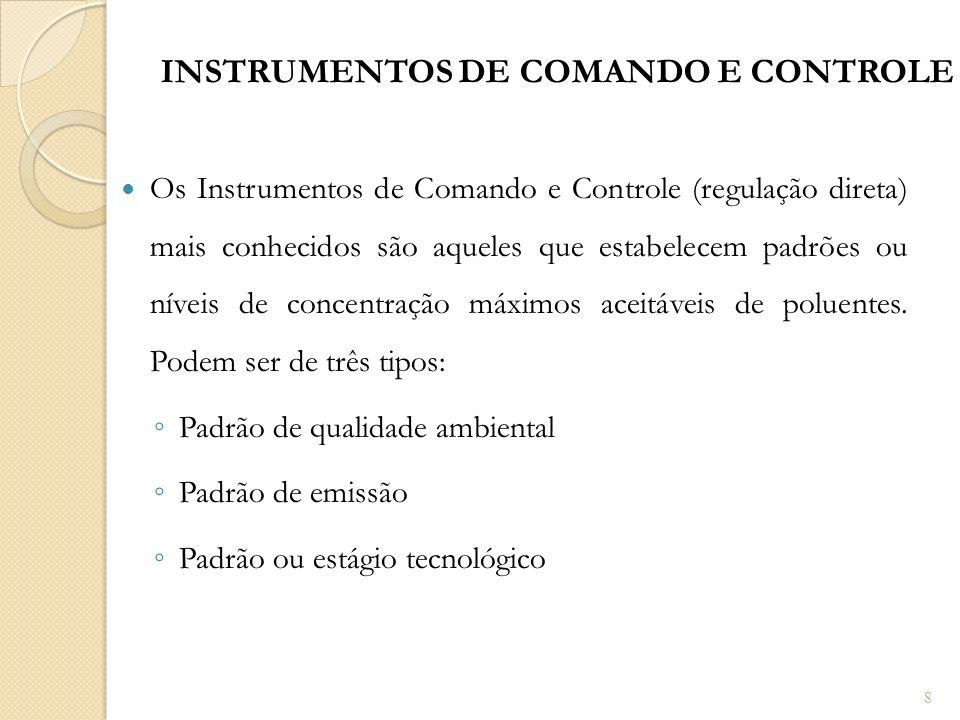 Os Instrumentos de Comando e Controle (regulação direta) mais conhecidos são aqueles que estabelecem padrões ou níveis de concentração máximos aceitáv
