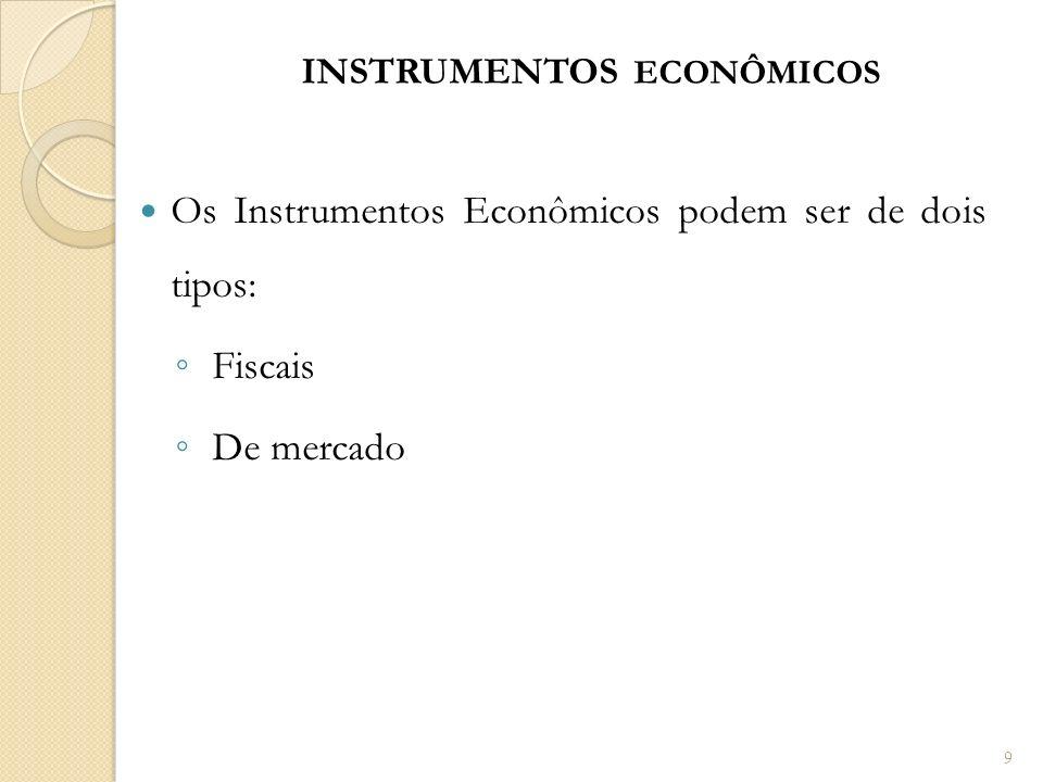 Os Instrumentos Econômicos podem ser de dois tipos: Fiscais De mercado 9 INSTRUMENTOS ECONÔMICOS