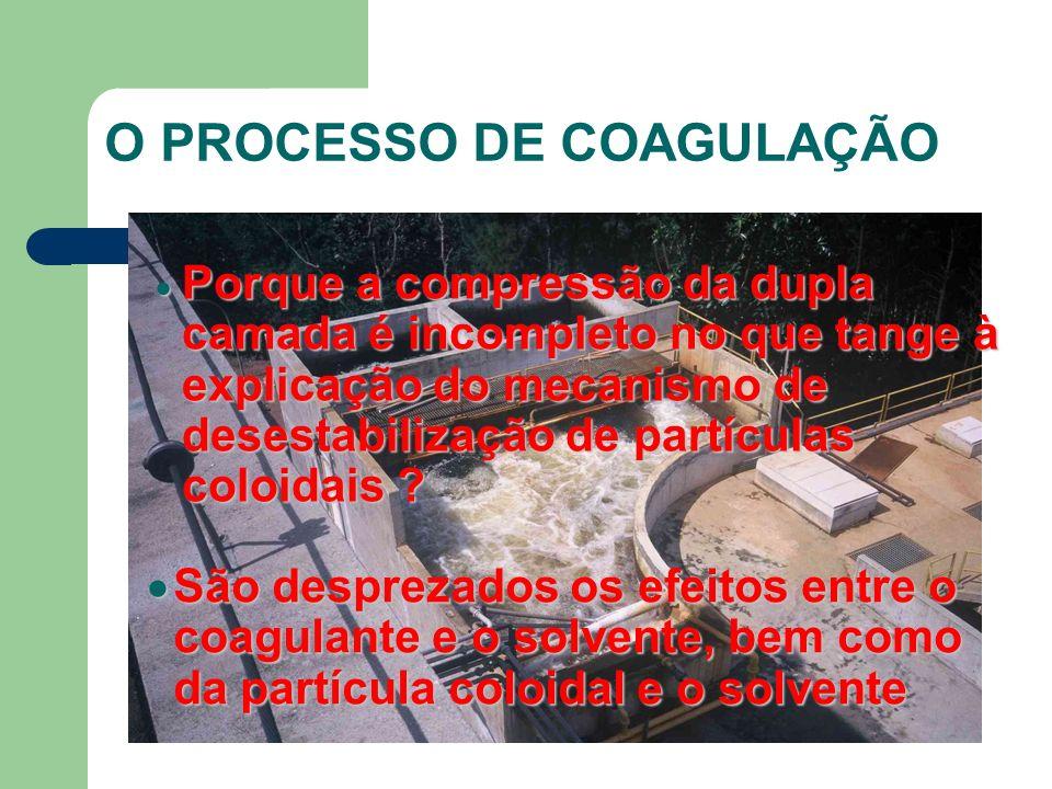 O PROCESSO DE COAGULAÇÃO Porque a compressão da dupla camada é incompleto no que tange à explicação do mecanismo de desestabilização de partículas col
