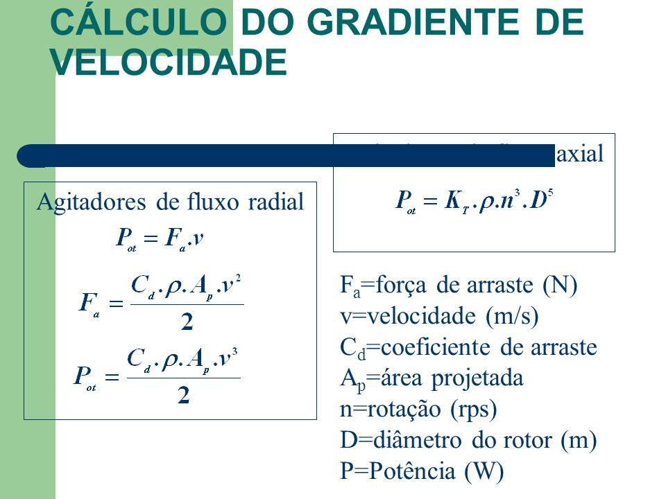 Agitadores de fluxo radial Agitadores de fluxo axial F a =força de arraste (N) v=velocidade (m/s) C d =coeficiente de arraste A p =área projetada n=ro