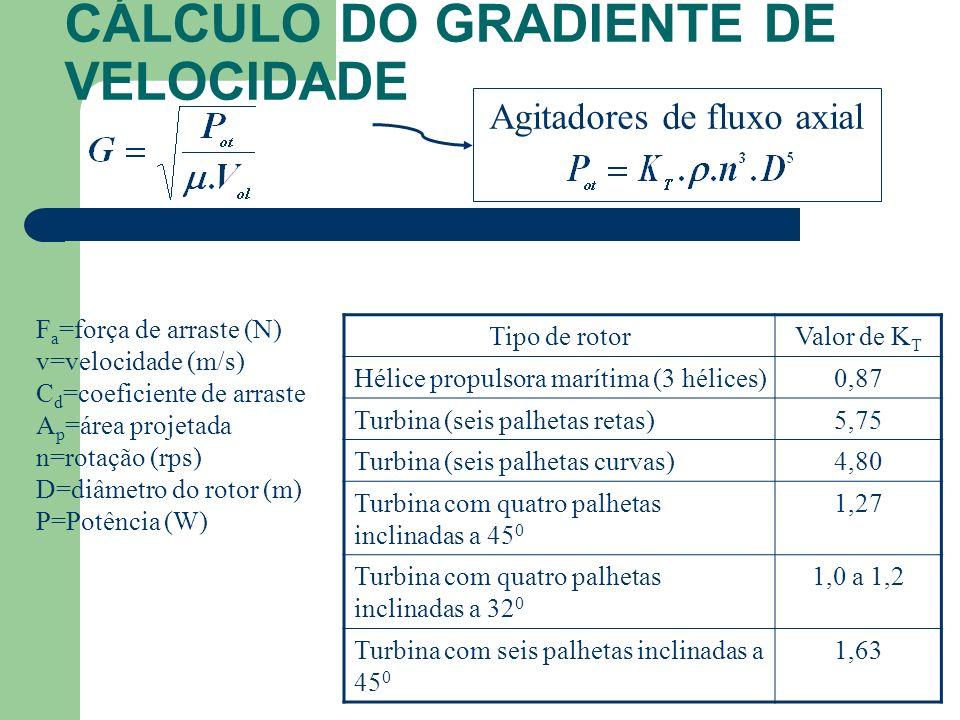 Agitadores de fluxo axial F a =força de arraste (N) v=velocidade (m/s) C d =coeficiente de arraste A p =área projetada n=rotação (rps) D=diâmetro do r