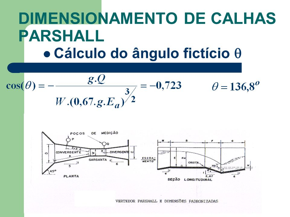 DIMENSIONAMENTO DE CALHAS PARSHALL Cálculo do ângulo fictício