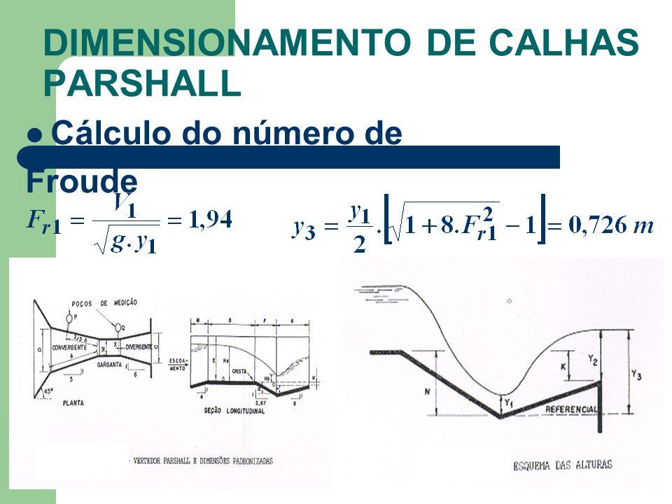 DIMENSIONAMENTO DE CALHAS PARSHALL Cálculo do número de Froude