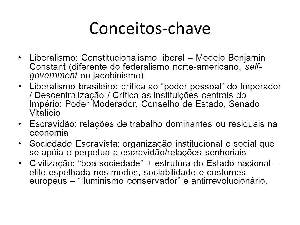 Conceitos-chave Liberalismo: Constitucionalismo liberal – Modelo Benjamin Constant (diferente do federalismo norte-americano, self- government ou jaco
