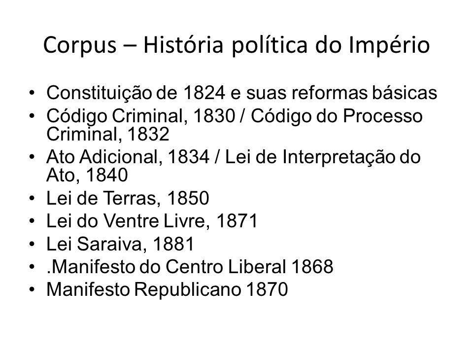 Corpus – História política do Império Constituição de 1824 e suas reformas básicas Código Criminal, 1830 / Código do Processo Criminal, 1832 Ato Adici