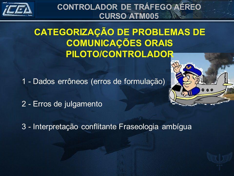 CONTROLADOR DE TRÁFEGO AÉREO CURSO ATM005 CATEGORIZAÇÃO DE PROBLEMAS DE COMUNICAÇÕES ORAIS PILOTO/CONTROLADOR 1 - Dados errôneos (erros de formulação)