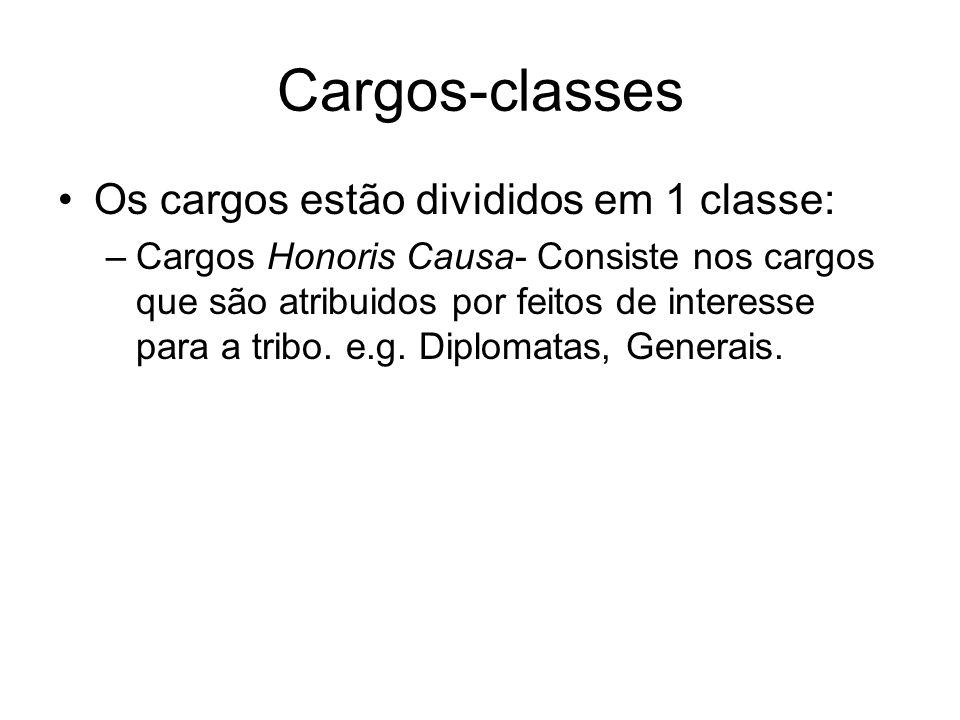 Cargos-classes Os cargos estão divididos em 1 classe: –Cargos Honoris Causa- Consiste nos cargos que são atribuidos por feitos de interesse para a tribo.
