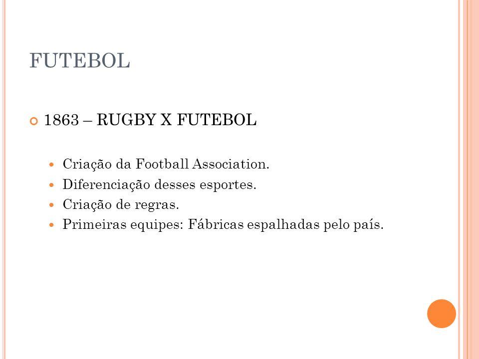 FUTEBOL 1863 – RUGBY X FUTEBOL Criação da Football Association. Diferenciação desses esportes. Criação de regras. Primeiras equipes: Fábricas espalhad