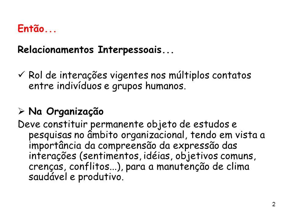 2 Então... Relacionamentos Interpessoais... Rol de interações vigentes nos múltiplos contatos entre indivíduos e grupos humanos. Na Organização Deve c
