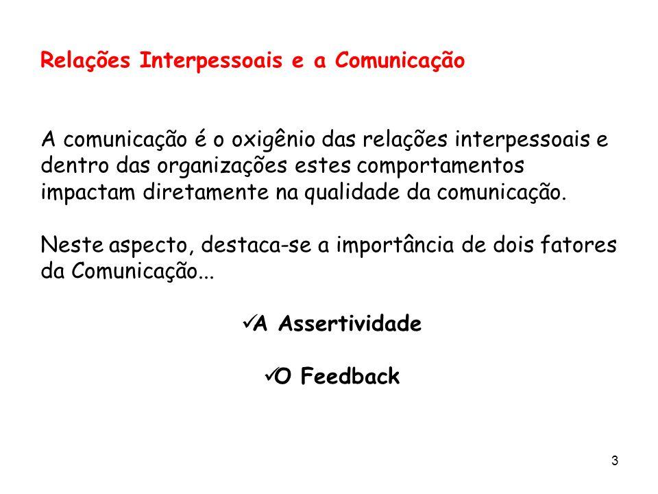3 Relações Interpessoais e a Comunicação A comunicação é o oxigênio das relações interpessoais e dentro das organizações estes comportamentos impactam