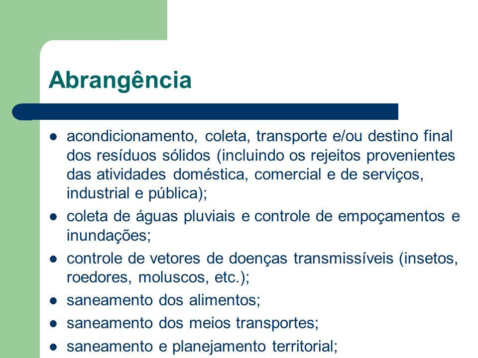 Abrangência acondicionamento, coleta, transporte e/ou destino final dos resíduos sólidos (incluindo os rejeitos provenientes das atividades doméstica,
