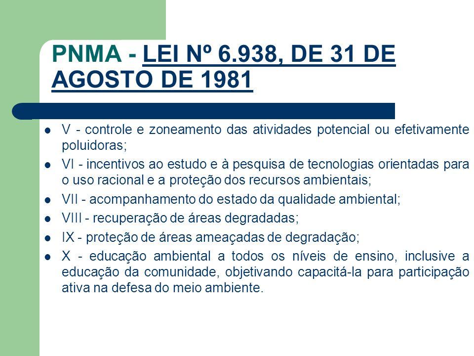 PNMA - LEI Nº 6.938, DE 31 DE AGOSTO DE 1981LEI Nº 6.938, DE 31 DE AGOSTO DE 1981 V - controle e zoneamento das atividades potencial ou efetivamente p