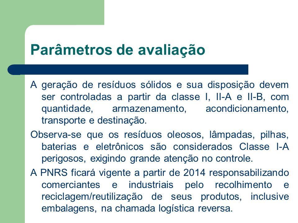 Parâmetros de avaliação A geração de resíduos sólidos e sua disposição devem ser controladas a partir da classe I, II-A e II-B, com quantidade, armaze