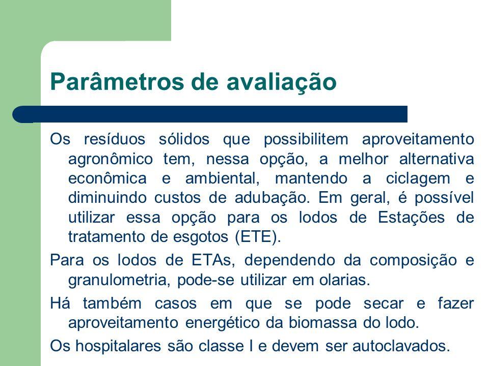 Parâmetros de avaliação Os resíduos sólidos que possibilitem aproveitamento agronômico tem, nessa opção, a melhor alternativa econômica e ambiental, m