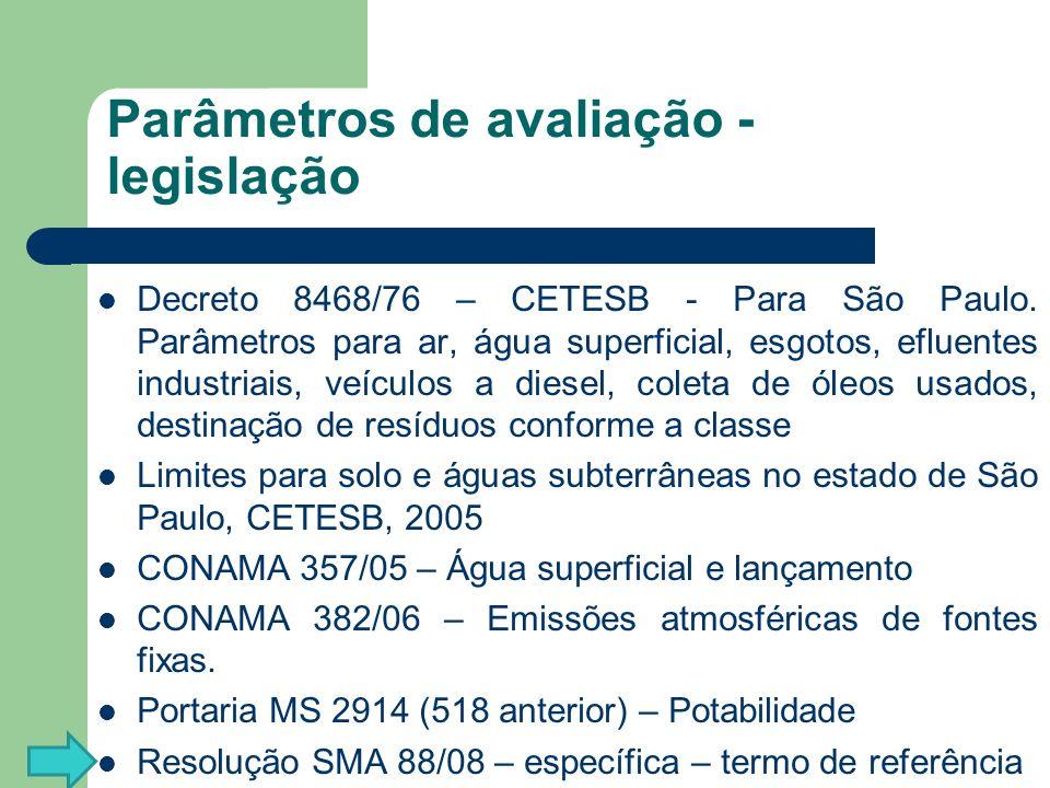 Parâmetros de avaliação - legislação Decreto 8468/76 – CETESB - Para São Paulo. Parâmetros para ar, água superficial, esgotos, efluentes industriais,