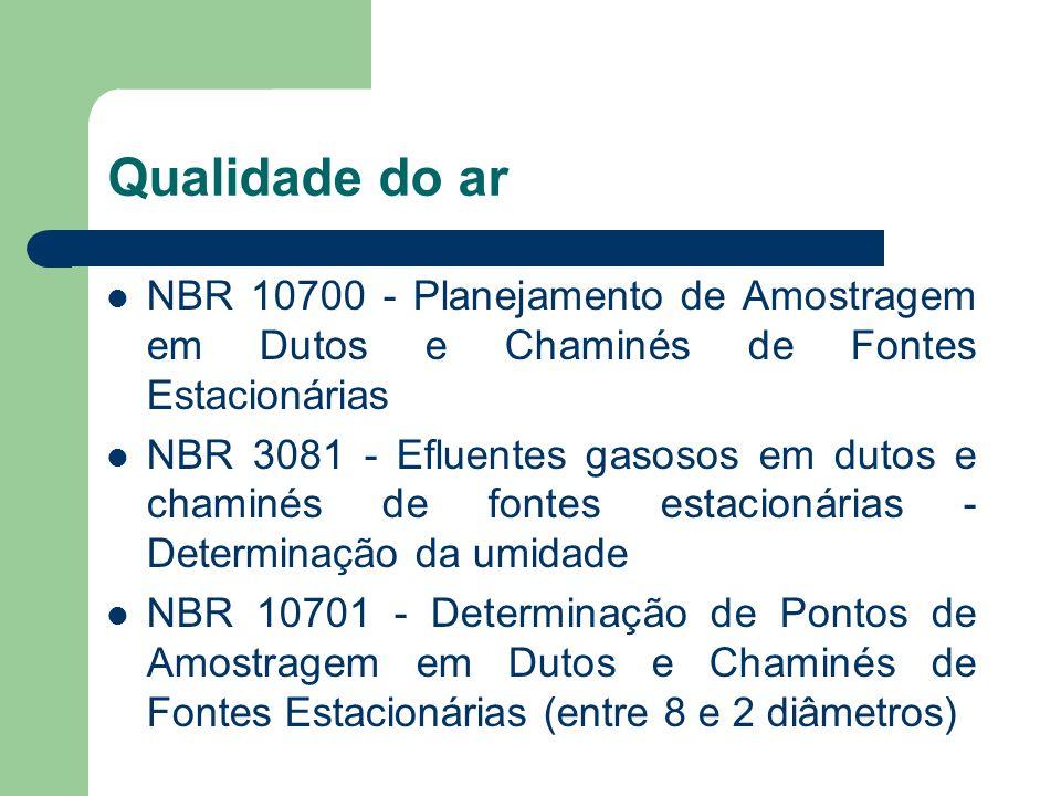 NBR 10700 - Planejamento de Amostragem em Dutos e Chaminés de Fontes Estacionárias NBR 3081 - Efluentes gasosos em dutos e chaminés de fontes estacion