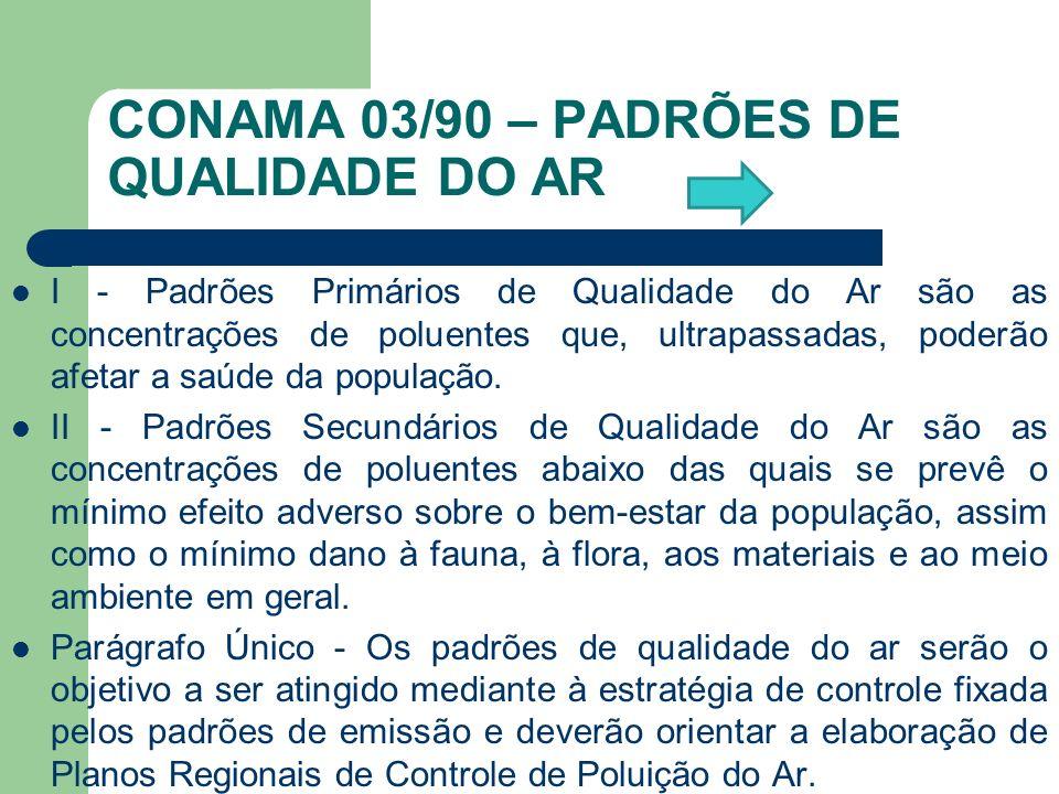 I - Padrões Primários de Qualidade do Ar são as concentrações de poluentes que, ultrapassadas, poderão afetar a saúde da população. II - Padrões Secun
