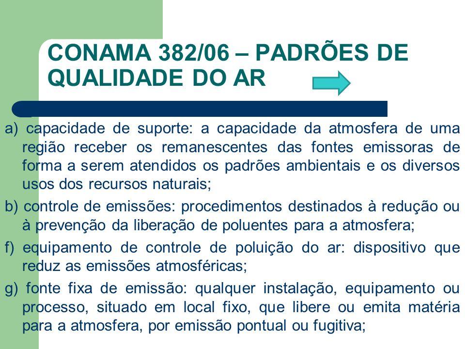 a) capacidade de suporte: a capacidade da atmosfera de uma região receber os remanescentes das fontes emissoras de forma a serem atendidos os padrões