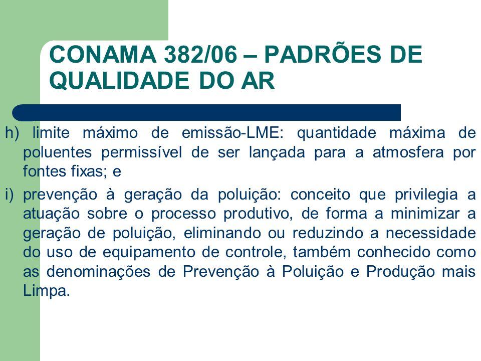 h) limite máximo de emissão-LME: quantidade máxima de poluentes permissível de ser lançada para a atmosfera por fontes fixas; e i) prevenção à geração
