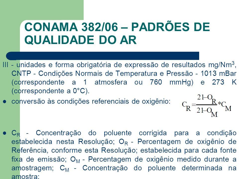 III - unidades e forma obrigatória de expressão de resultados mg/Nm 3, CNTP - Condições Normais de Temperatura e Pressão - 1013 mBar (correspondente a
