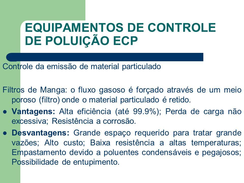 Controle da emissão de material particulado Filtros de Manga: o fluxo gasoso é forçado através de um meio poroso (filtro) onde o material particulado
