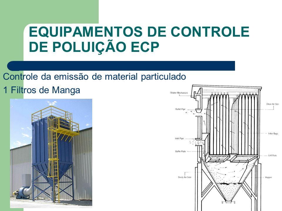 Controle da emissão de material particulado 1 Filtros de Manga EQUIPAMENTOS DE CONTROLE DE POLUIÇÃO ECP