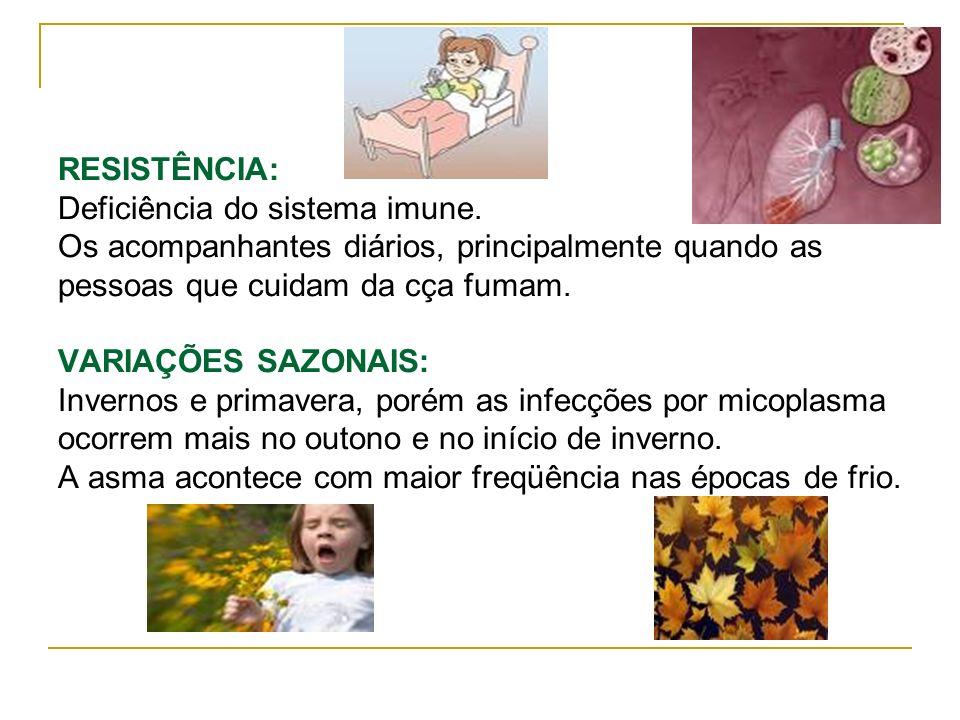 RESISTÊNCIA: Deficiência do sistema imune. Os acompanhantes diários, principalmente quando as pessoas que cuidam da cça fumam. VARIAÇÕES SAZONAIS: Inv
