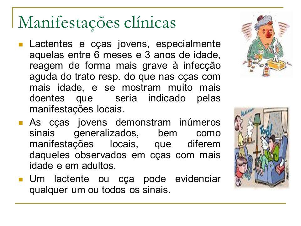 Manifestações clínicas Lactentes e cças jovens, especialmente aquelas entre 6 meses e 3 anos de idade, reagem de forma mais grave à infecção aguda do