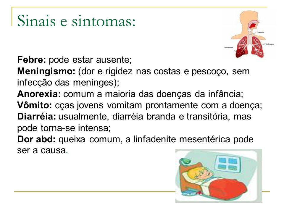 Sinais e sintomas: Febre: pode estar ausente; Meningismo: (dor e rigidez nas costas e pescoço, sem infecção das meninges); Anorexia: comum a maioria d
