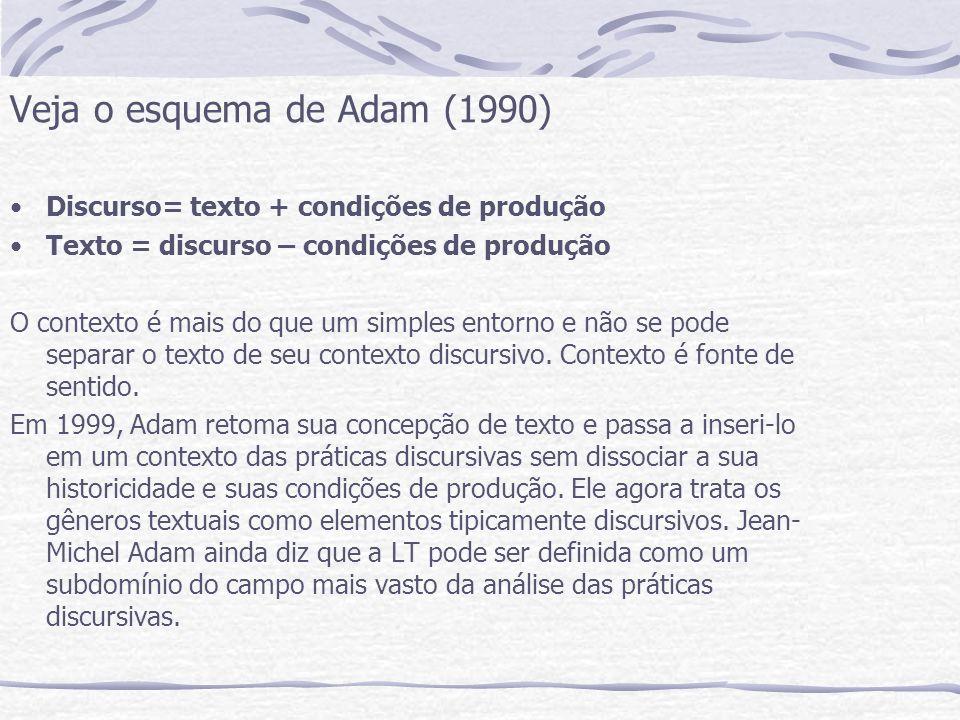 Veja o esquema de Adam (1990) Discurso= texto + condições de produção Texto = discurso – condições de produção O contexto é mais do que um simples ent