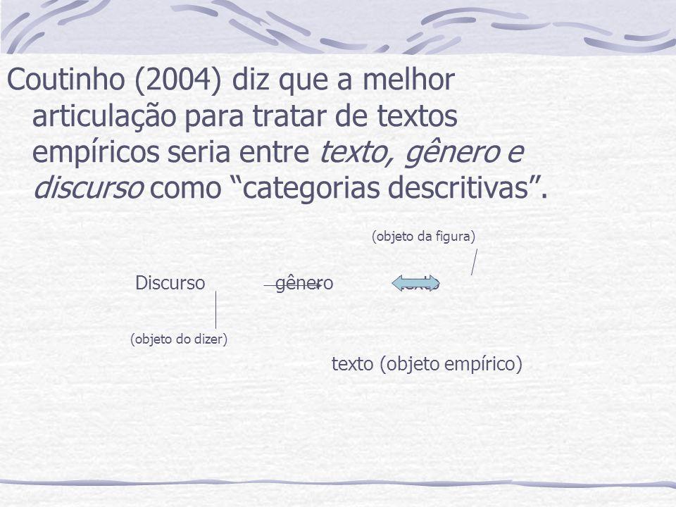 Coutinho (2004) diz que a melhor articulação para tratar de textos empíricos seria entre texto, gênero e discurso como categorias descritivas. (objeto