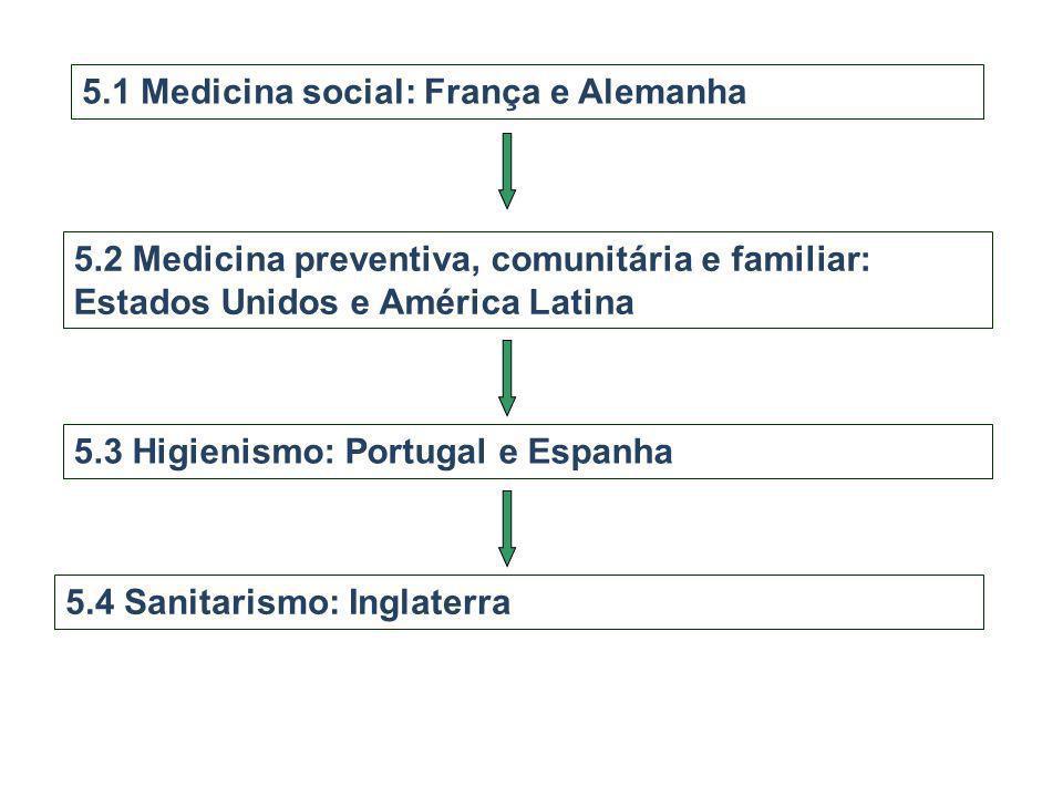 5.1 Medicina social: França e Alemanha 5.2 Medicina preventiva, comunitária e familiar: Estados Unidos e América Latina 5.3 Higienismo: Portugal e Esp