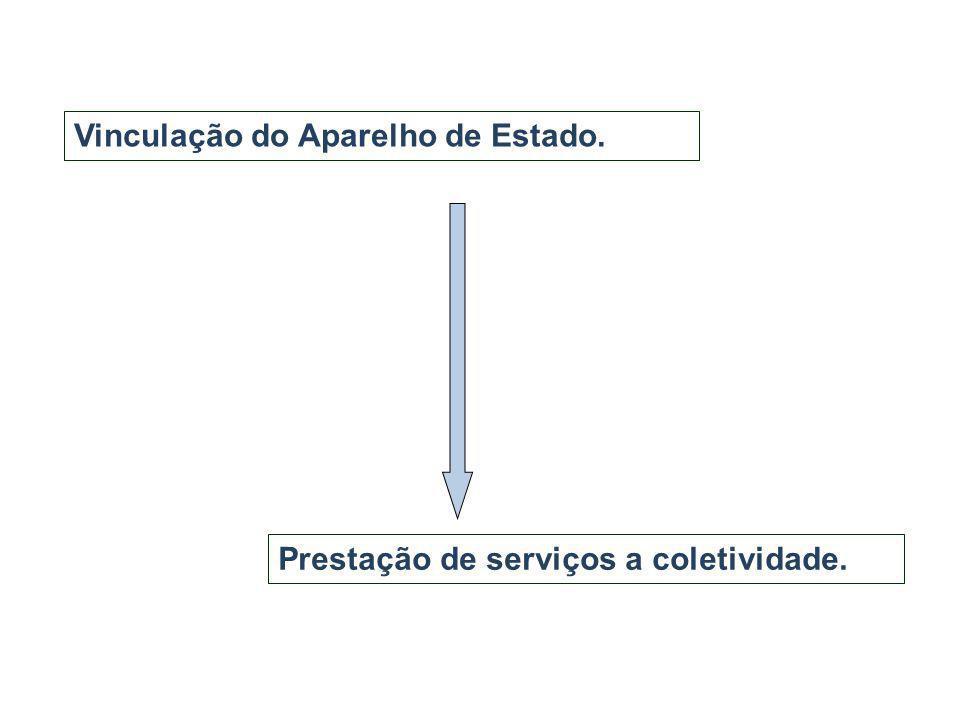 Vinculação do Aparelho de Estado. Prestação de serviços a coletividade.
