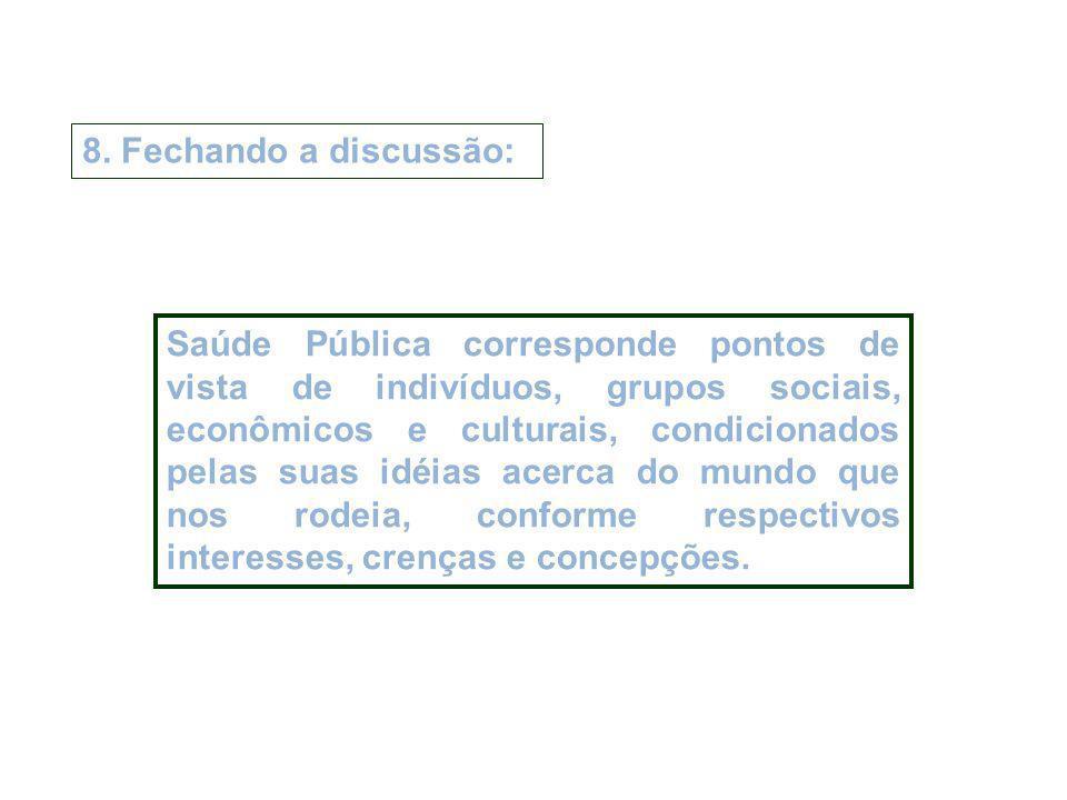 8. Fechando a discussão: Saúde Pública corresponde pontos de vista de indivíduos, grupos sociais, econômicos e culturais, condicionados pelas suas idé