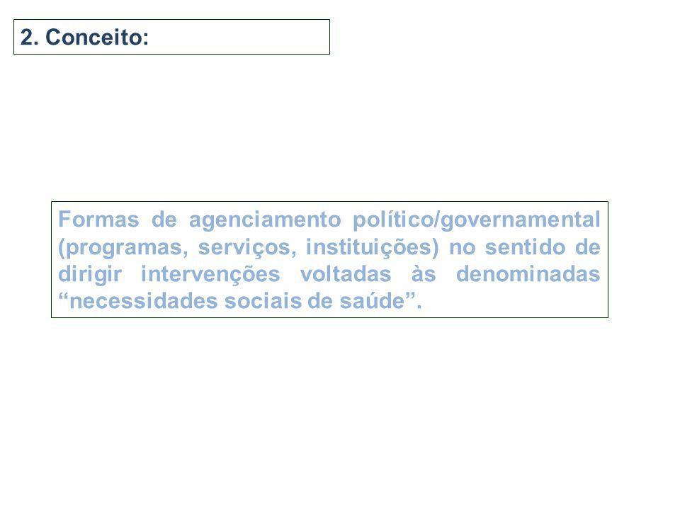 2. Conceito: Formas de agenciamento político/governamental (programas, serviços, instituições) no sentido de dirigir intervenções voltadas às denomina