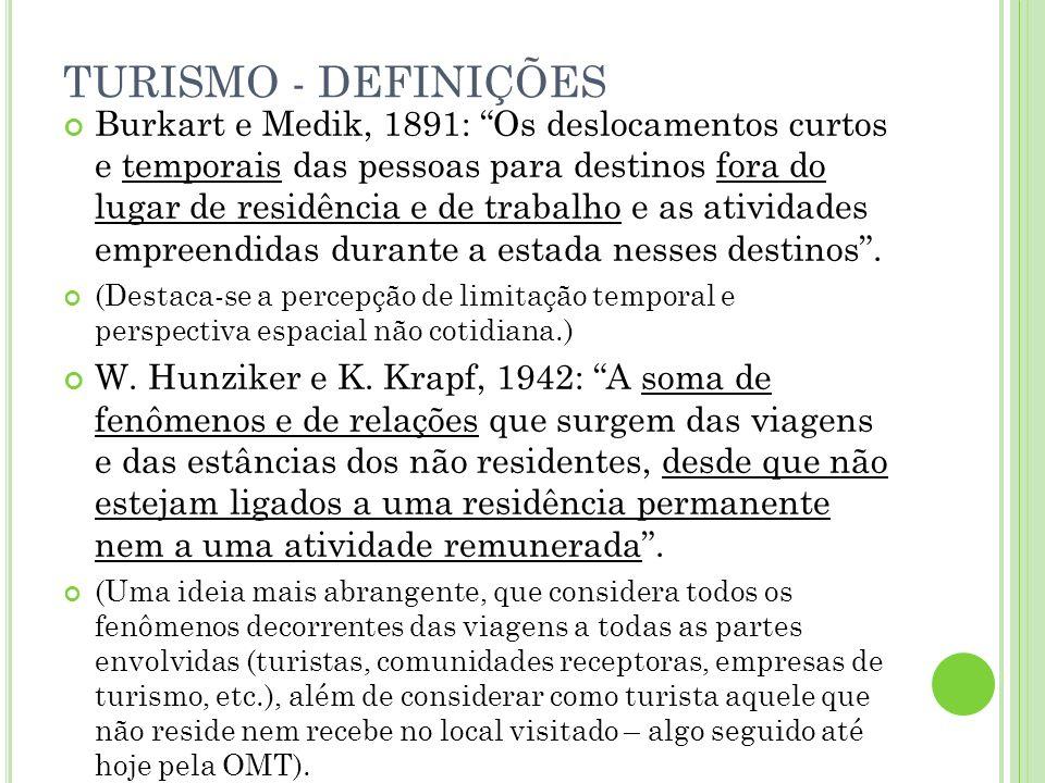 TURISMO - DEFINIÇÕES Mathieson e Wall, 1982: Turismo é o movimento provisório das pessoas, por períodos inferiores a um ano, para destinos fora do lugar de residência e de trabalho, as atividades empreendidas durante a estada e as facilidades que são criadas para satisfazer as necessidades dos turistas.