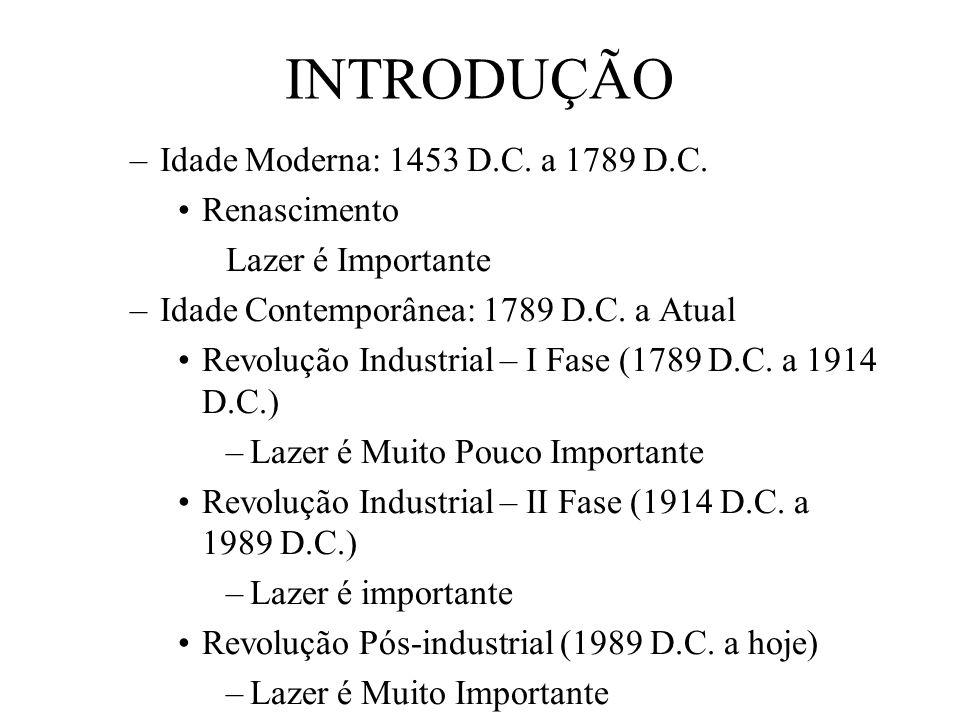 INTRODUÇÃO –Idade Moderna: 1453 D.C. a 1789 D.C. Renascimento Lazer é Importante –Idade Contemporânea: 1789 D.C. a Atual Revolução Industrial – I Fase
