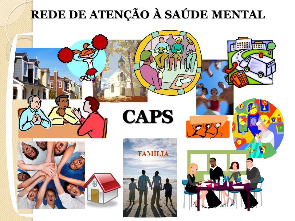 REDE DE ATENÇÃO À SAÚDE MENTAL CAPS FAMÍLIA